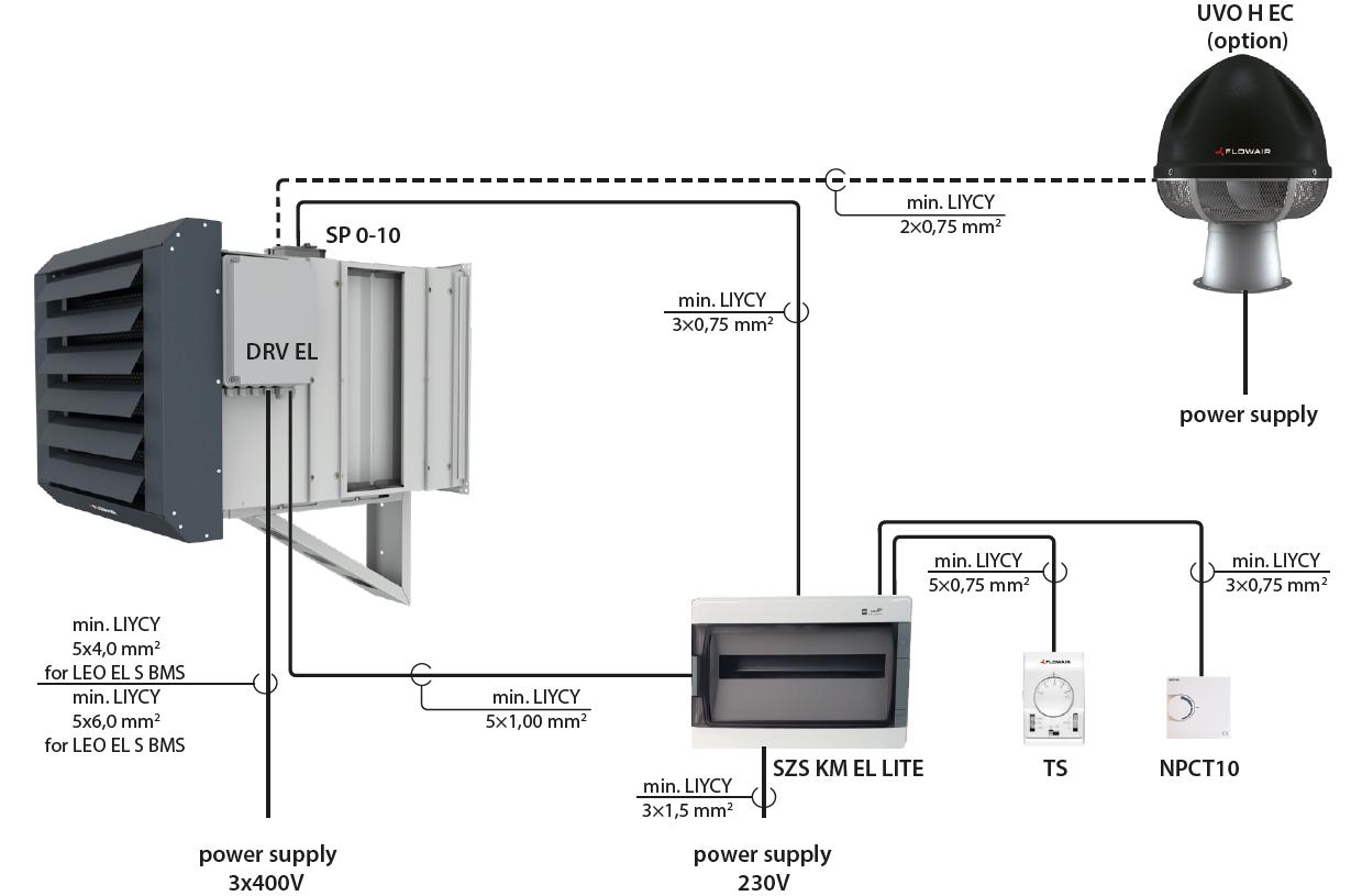 FLOWAIR - Sterowanie komory miaszania wraz z nagrzewnicą wodną